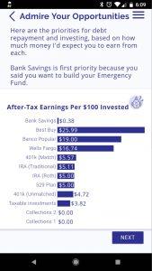 Savings Priorities Chart